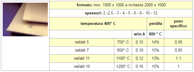 Cartone per Guarnizioni e isolamenti termici HT