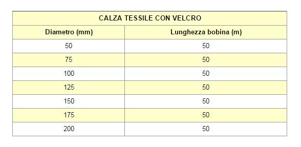 Calza Protex con Velcro - Tabella Chart