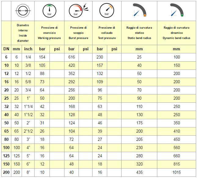 Chart 1 Single Braid SILVER1