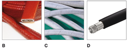 Rivestimenti Tubi flessibili acciaio Inox Vinilgomma