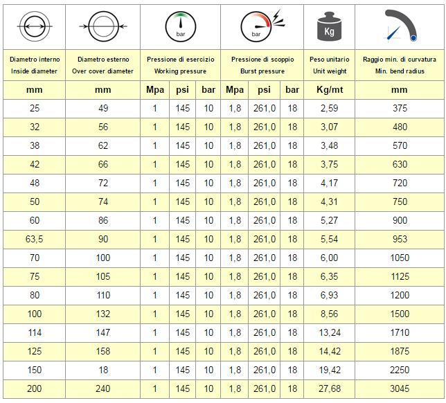 tabella chart 2 cerabest