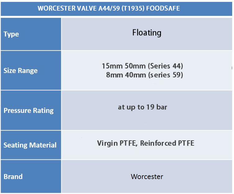 Chart Worcester Valve A44/59 (T1935) - Audco Italiana
